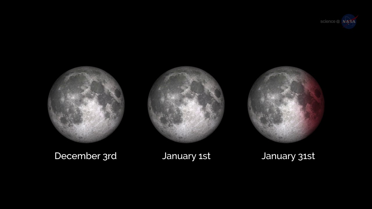 Image result for A Supermoon Trilogy