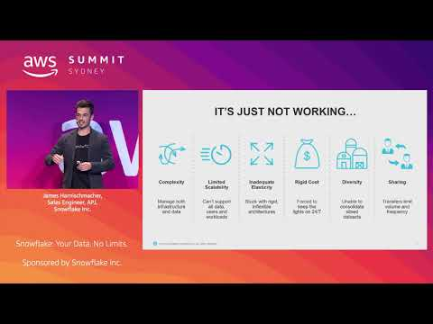 AWS Sydney Summit: Snowflake: Your Data. No Limits.