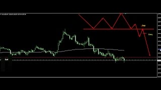 Live Forex Trading Gold 08-05-2017 | Learn to trade the Forex strategy.