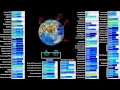 Live Earthquake Monitoring - Monitor The World Live Stream