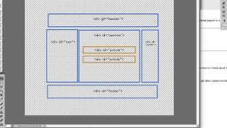 HTML5 Semantics
