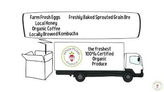 We deliver Organic Produce to your frig!