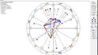Astrology Nov 13 - 19 2019