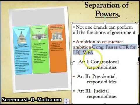 Separation of Powers and Checks and Balances