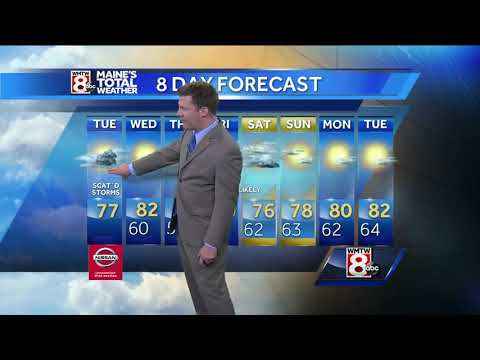 Scattered Showers and Storms Today