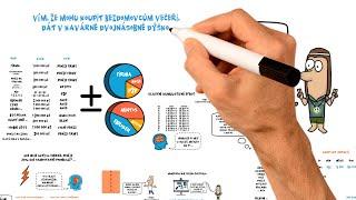 Jak měřit své finanční toky a zapomenout na výplatu (lekce z kurzu)