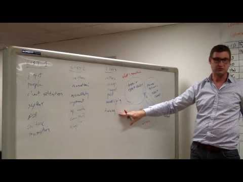 The Three List Exercise - OBM & The Great Game of Business