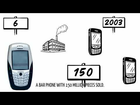TOP 10 BEST SELLING MOBILE-PHONES OF ALL TIME