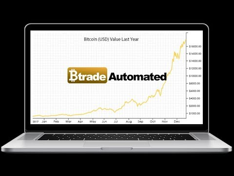 What is automated trading platform