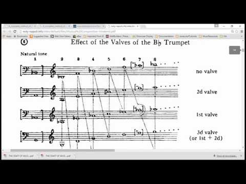 33 3 mb free hindemith craft of musical composition mp3 for The craft of musical composition