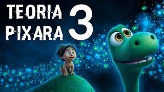 TEORIA PIXARA 3 - Dobry dinozaur!