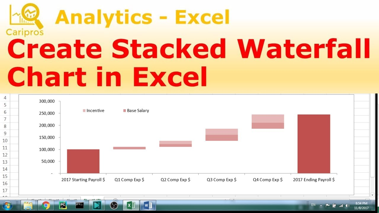 Excel chart stacked waterfall for annual expenses reporting also rh youtube
