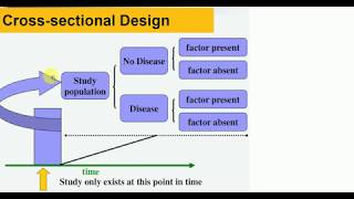 PSM LECTURES , Epidemiology , TP 8 , Cross Sectional Study