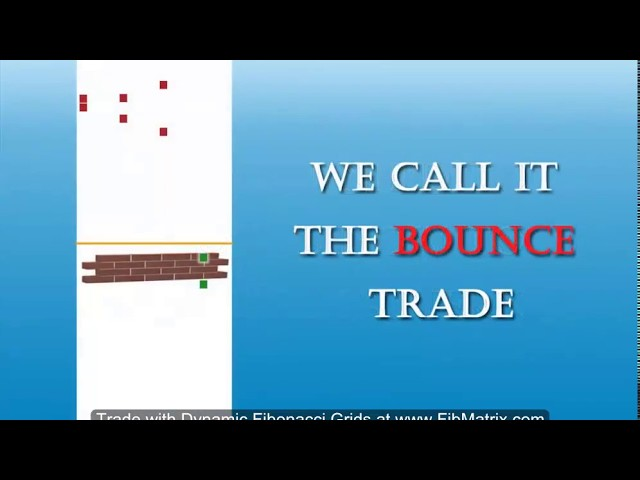 Bounce Trade Tutorial- Dynamic Fibonacci Grid forex day trading software