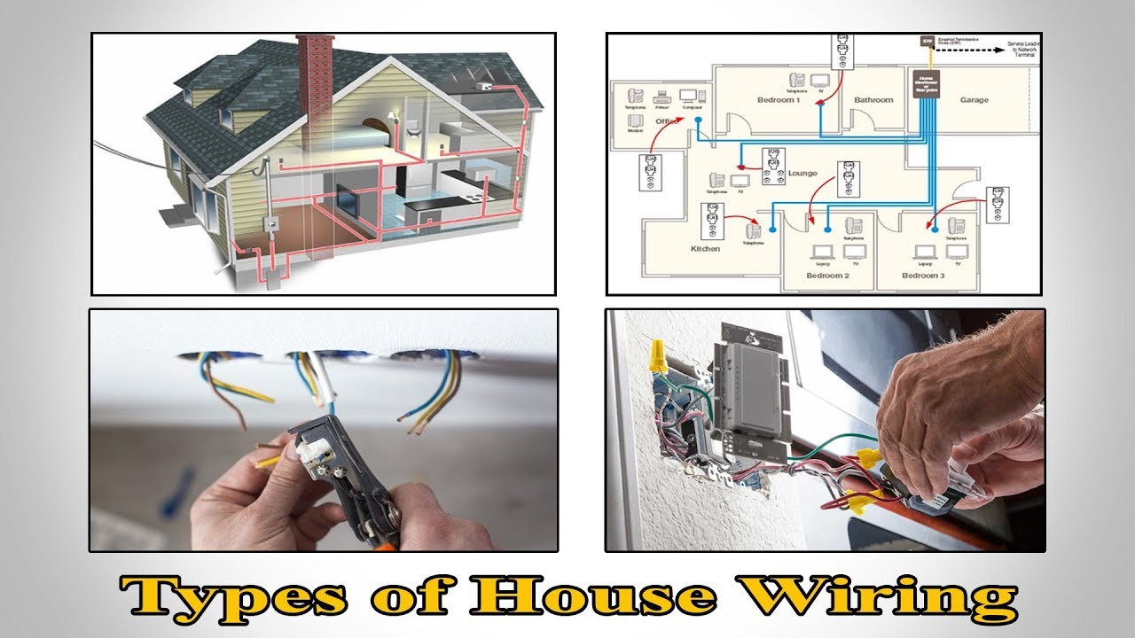 Types of House Wiring - Types of Electrical Wiring - Electrical Wiring -  YouTubeYouTube