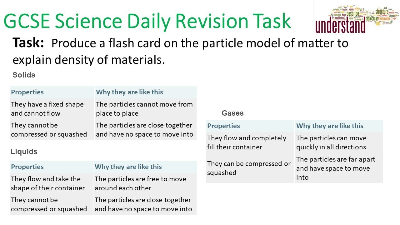 GCSE Science Daily Revision Task 87:  Gas density - YouTube