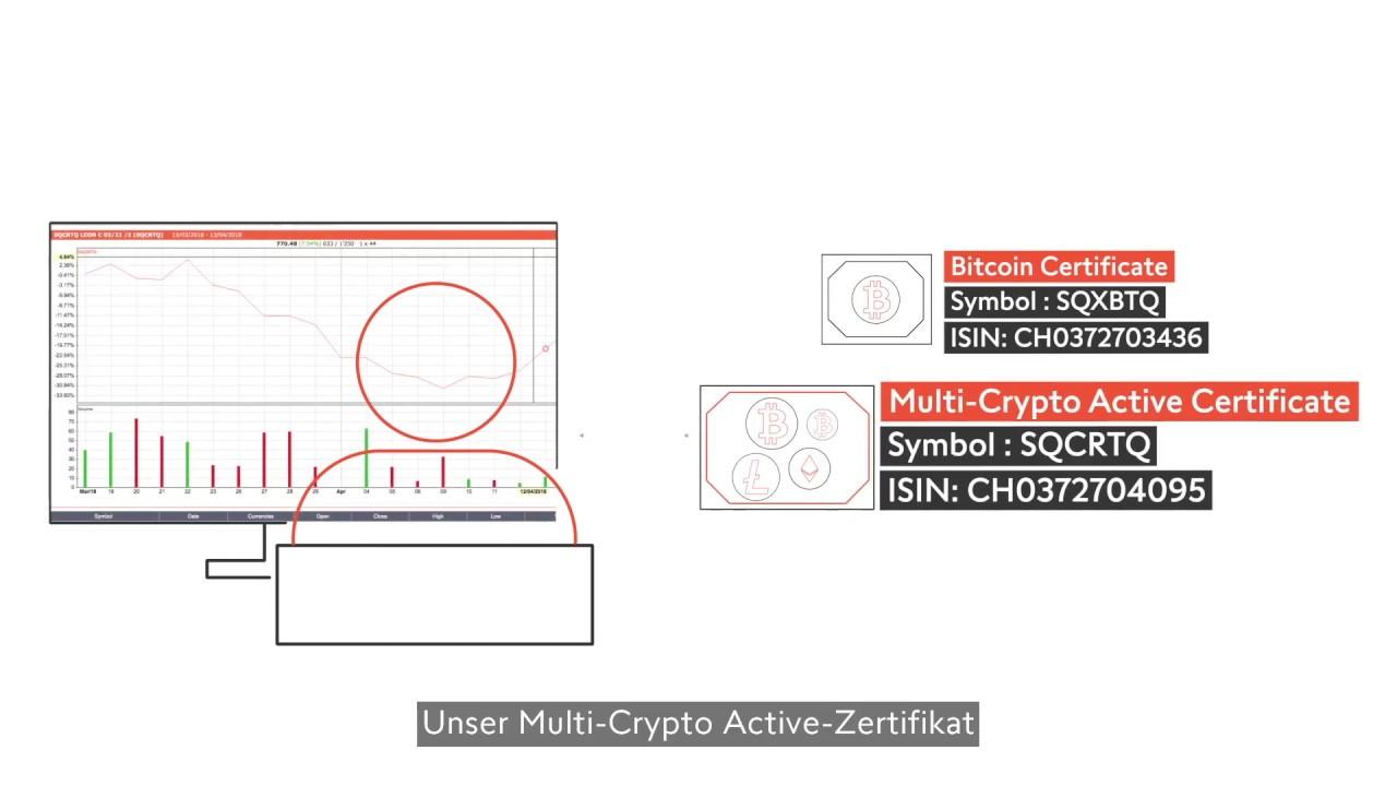 bitcoin gewinn jetzt überprüfen bitcoin kaufen mit swissquote