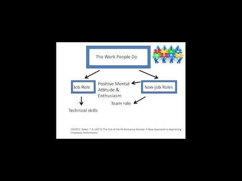 Abolish the Job Description -  Replacing Job Descriptions with Role Descriptions