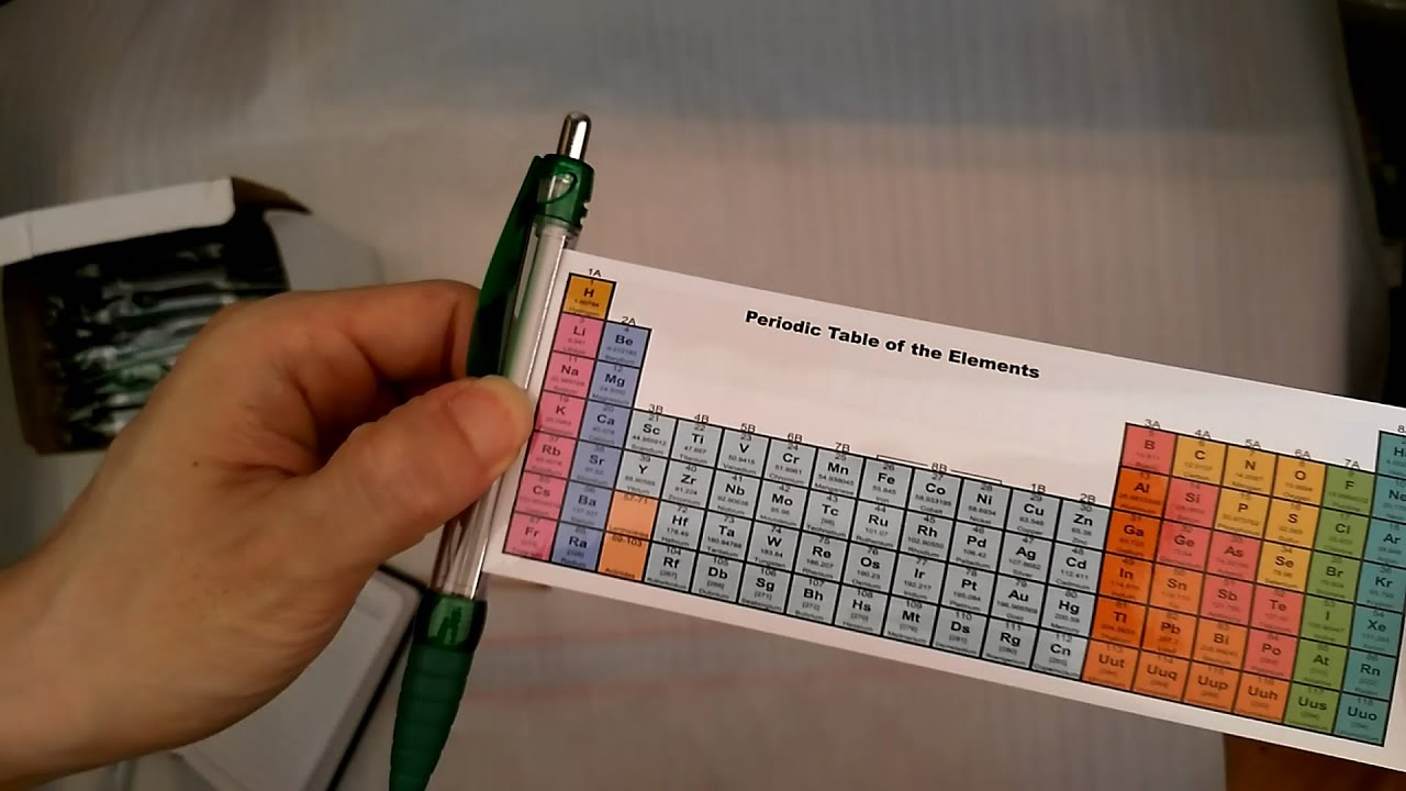 Periodic table pen reference guide periodic table pen reference guide urtaz Image collections