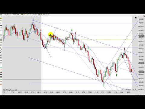 Learn How To Day Trade With Price Action 07-16-2019