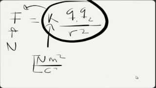 Electromagnetismo #1 Ley de Coulomb