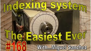 #168 Easiest indexing system ever