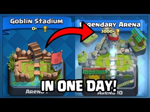 PUSHING FROM ARENA 1 TO ARENA 10 IN ONE DAY (WORLD RECORD)