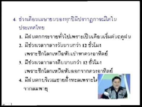 สังคม 6.ภูมิอากาศของไทย