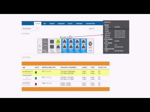 VeloCloud Earthlink Case Study with Mike Frane and Mike Miller