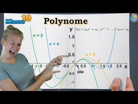 Differenzenquotient einfach erklärt ● Gehe auf SIMPLECLUB.DE/GO & werde #EinserSchüler from YouTube · Duration:  3 minutes 39 seconds