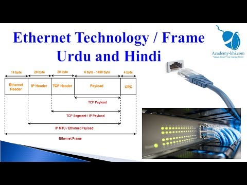 Ethernet introduction in Urdu and Hindi