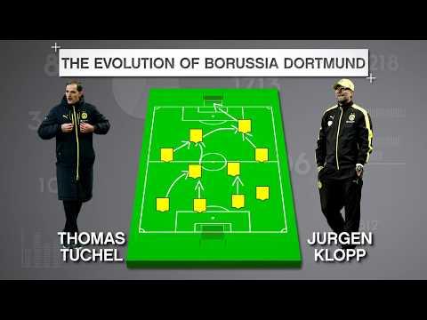 A Statistical Analysis of Borussia Dortmund
