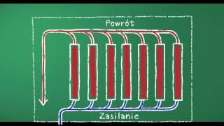 Junkers-Bosch przedstawia: Jak działa energia solarna