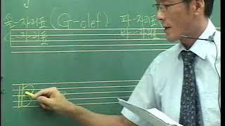 중학교 음악기초이론 1강-음악의 3요소와 보표
