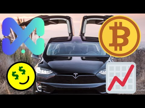 Bitcoin & Tesla Sentiment (Using Market Cipher Indicator)