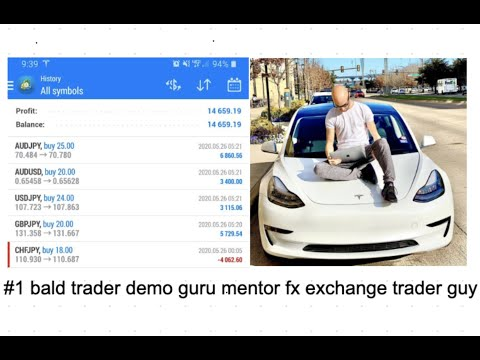 How I Made +$14K Today Trading Trends In Forex