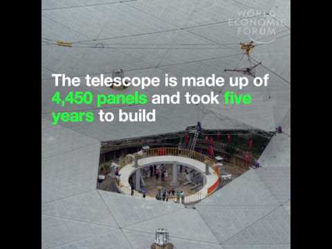 World's largest telescope by China | World Economic Forum Video1080p