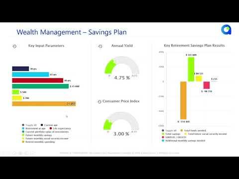 Wealth Management Case Study Using ActiveGraf