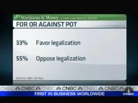 Legalizing Marijuana in the USA - Public Opinion