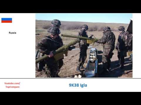 9K38 Igla, portable surface to air missiles Full Specs Comparison