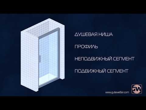 Пропорции дверей в двухсегментном душевом ограждении
