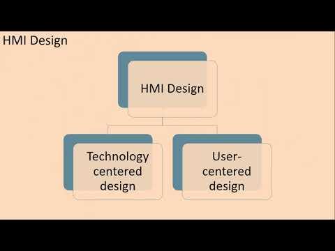Better HMI SCADA Design- User Centered Design