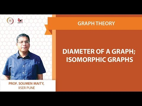 lecture 4 Part 1 Diameter of a graph: Isomorphic graphs