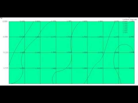 Drawing Contour Lines | Doovi