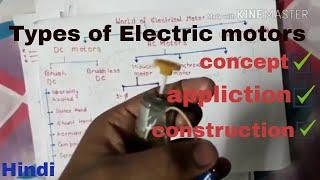 Types of Electric motors | Hindi