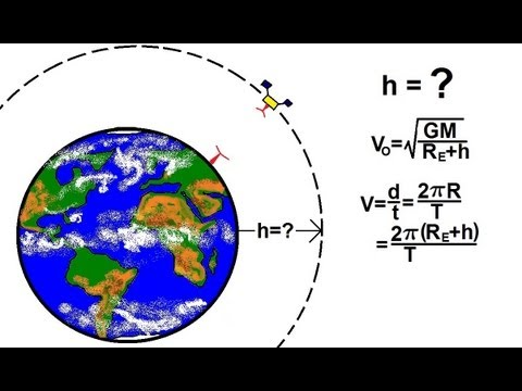 Physics - Mechanics: Gravity (15 of 20) What is Geosynchronous Orbit?