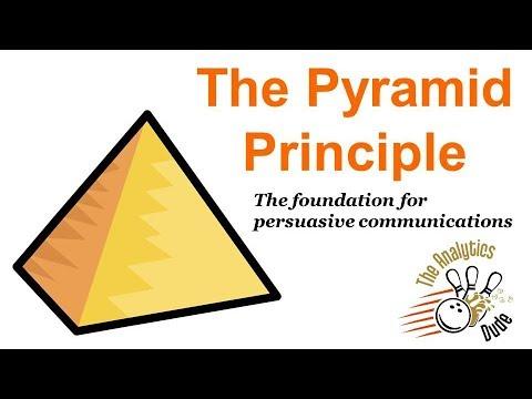 The Pyramid Principle: The framework for all persuasive presentations (2018)
