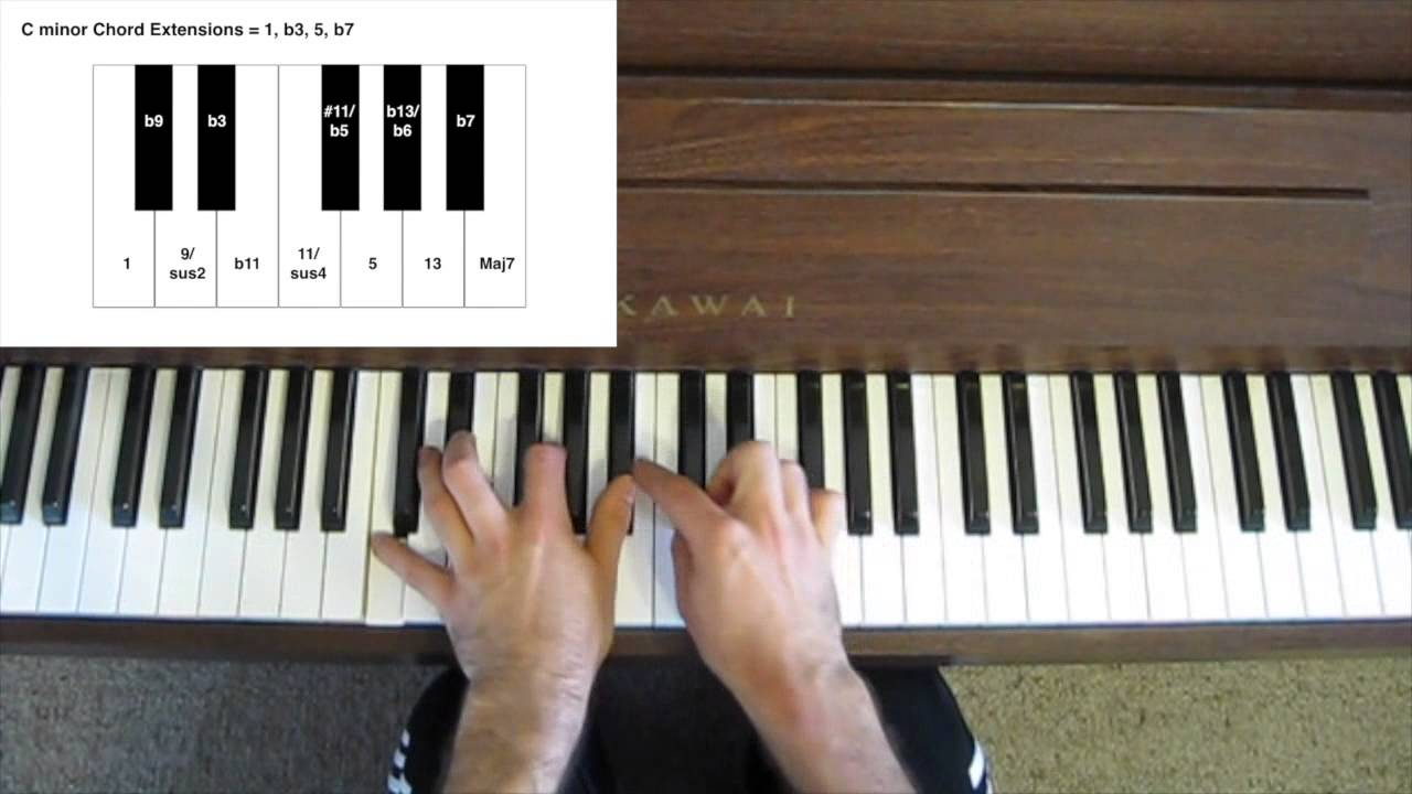 15th Chords and Chord Tensions Extensions & Alterations   The ...