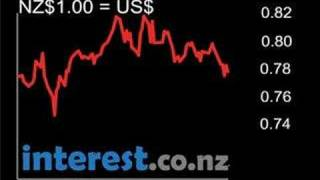Chart - Exchange rate NZ$1.00 = US$