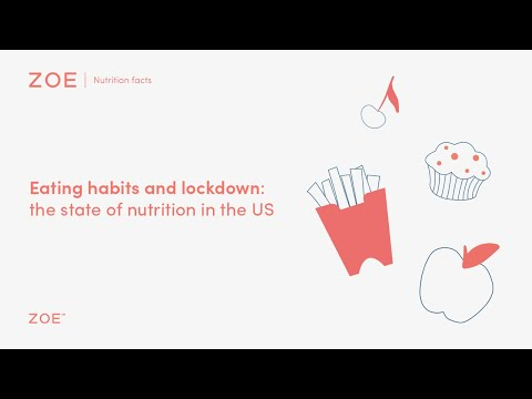 Eating habits and lockdown: the state of nutrition in the US